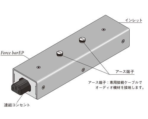 Forcebar EP オーディオ ホームシアター 仮想アース KOJO TECHNOLOGY Force barEP